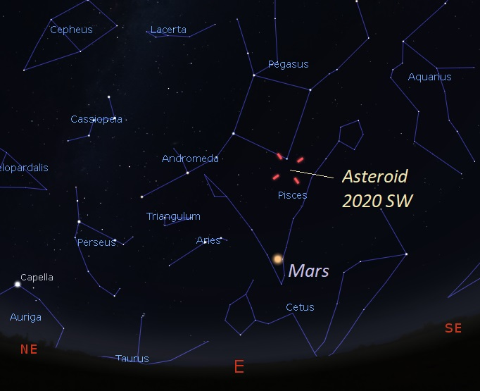 Asteroid 2020 SW to approach Earth at just 0.07 LD